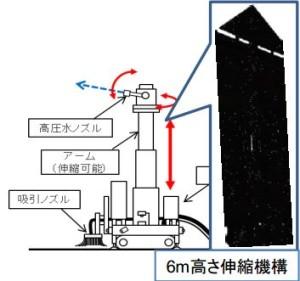 overheadtelescopingrobot1