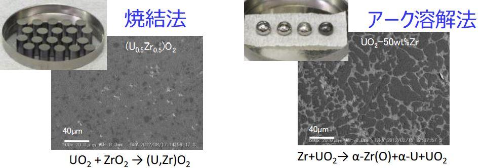uranium_melt_samples