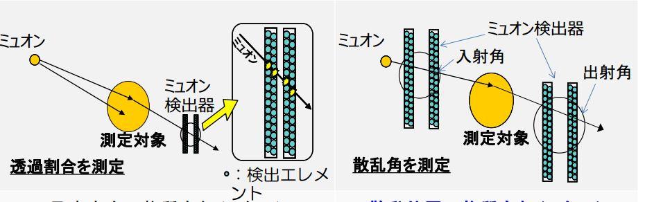 muon_detectors
