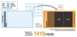 u4_1419_fueltransfer