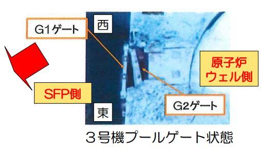 U3_sfp_gate_4_2015_1