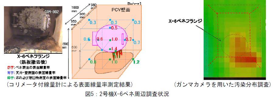 unit2_x6_CRD_hatch_radiation_2015