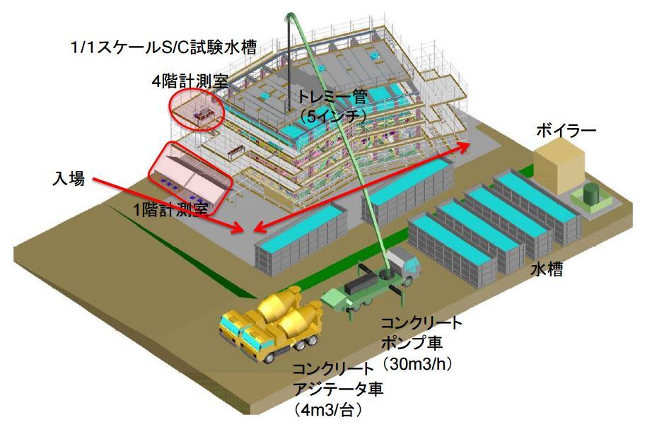 irid_u2_concrete_inj_diagram_2016