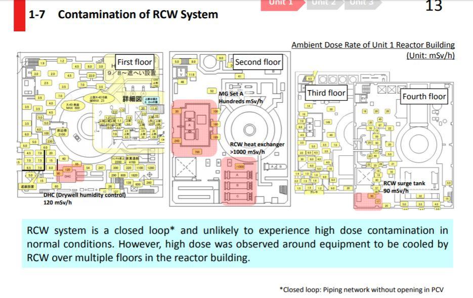 u1_RCW_coolingsystem_NDF_2017