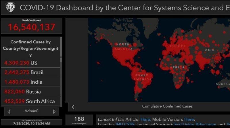 SimplyInfo.org Coronavirus Live Blog 10.23.2020