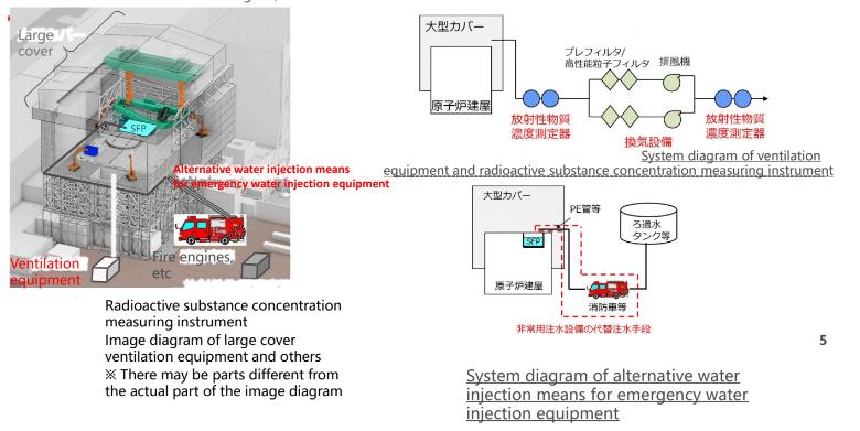 fukushima daiichi unit 1 cover building filter water 2021