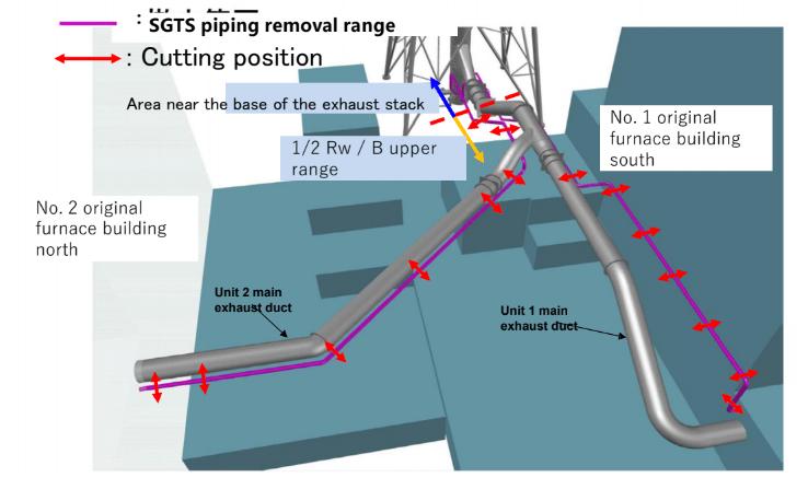 fukushima unit 1 2 vent pipe removal cutting diagram