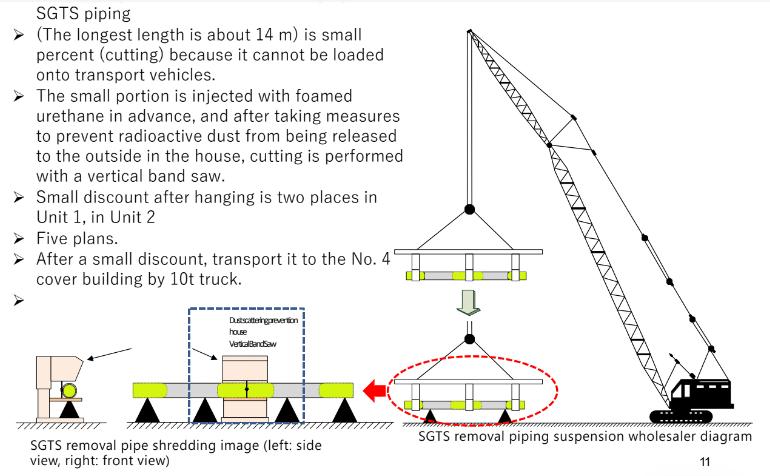 fukushima unit 1 2 vent pipe removal process